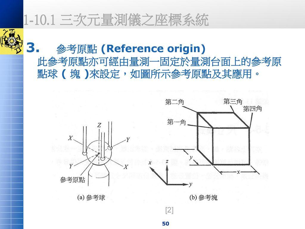 1-10.1 三次元量測儀之座標系統 3. 參考原點 (Reference origin) 此參考原點亦可經由量測一固定於量測台面上的參考原點球 ( 塊 )來設定,如圖所示參考原點及其應用。 [2]
